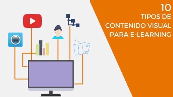 10 tipos de contenido visual para e-learning