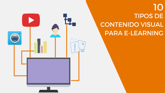 Contenido visual para e-learning